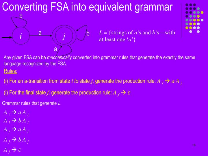 Converting FSA into equivalent grammar