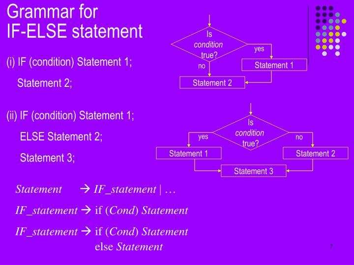 Grammar for