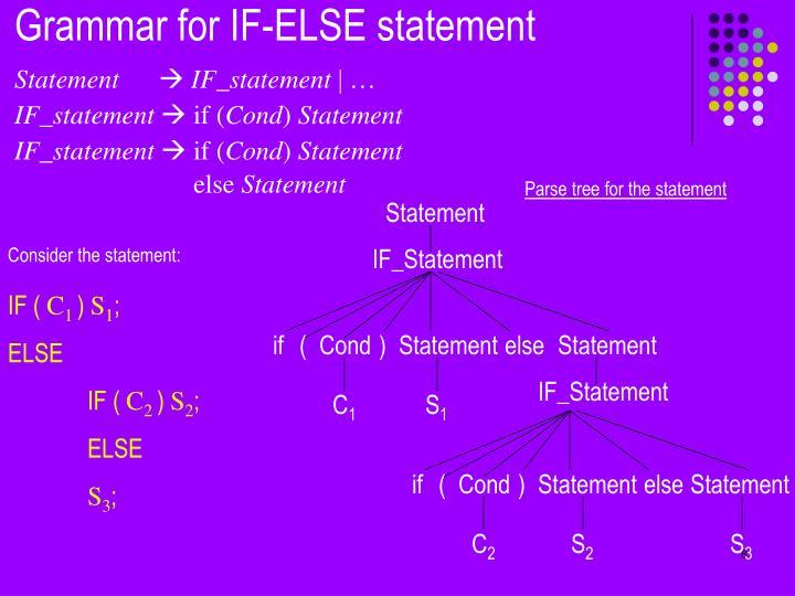Grammar for IF-ELSE statement