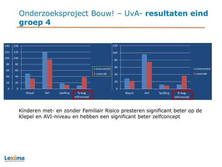Onderzoeksproject Bouw! – UvA-