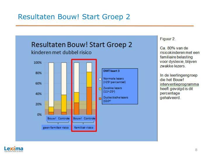 Resultaten Bouw! Start Groep 2