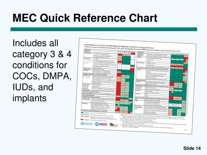 MEC Quick Reference Chart