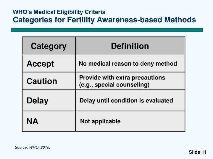 WHO's Medical Eligibility Criteria