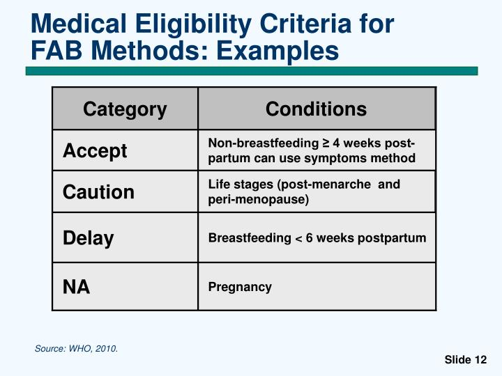 Medical Eligibility Criteria for