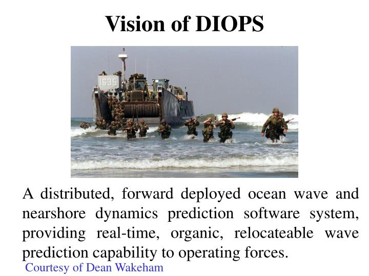 Vision of diops