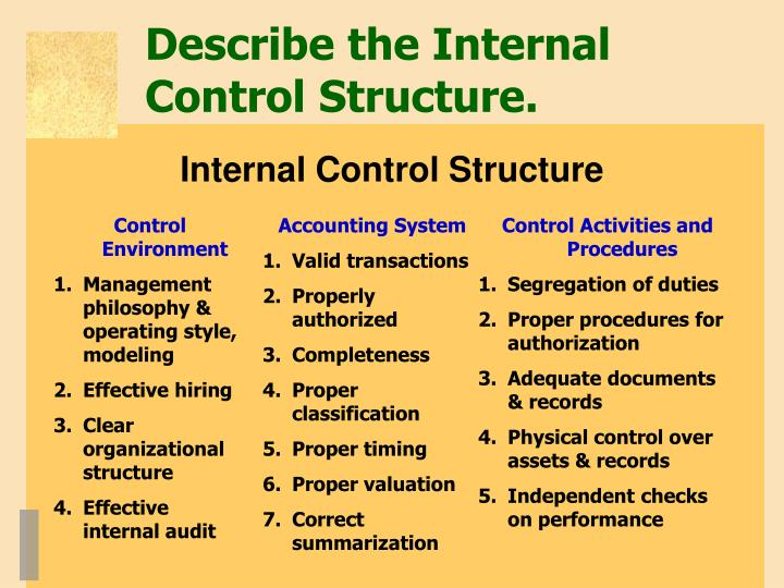 Describe the Internal Control Structure.