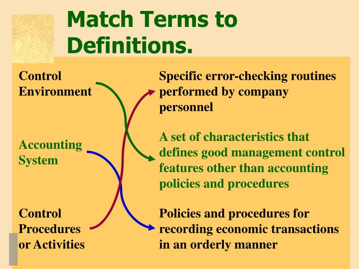 Match Terms to Definitions.