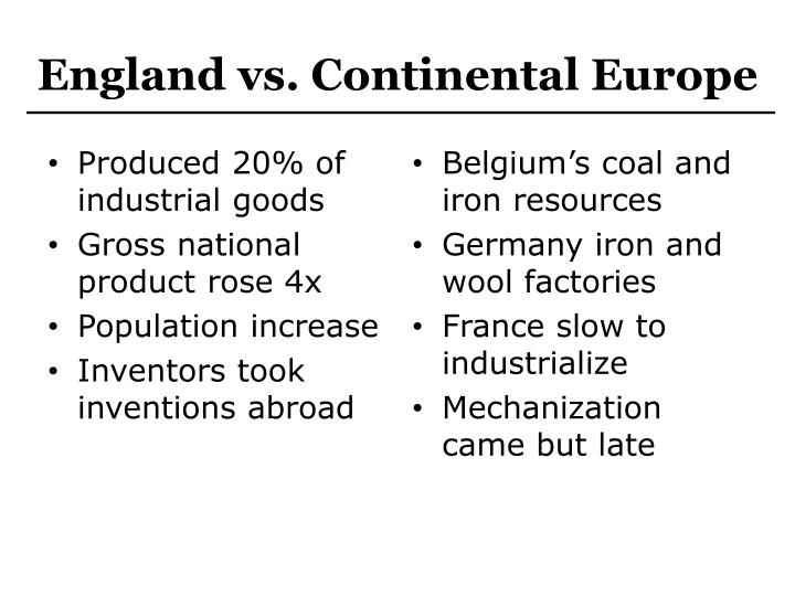 Produced 20% of industrial goods