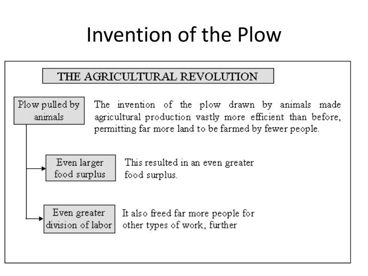 Invention of the Plow