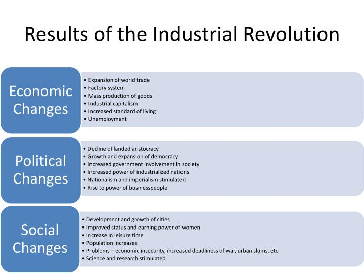 Results of the Industrial Revolution
