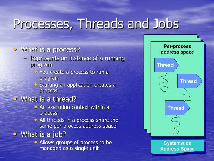 Processes, Threads and Jobs