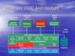 windows 2000 architecture