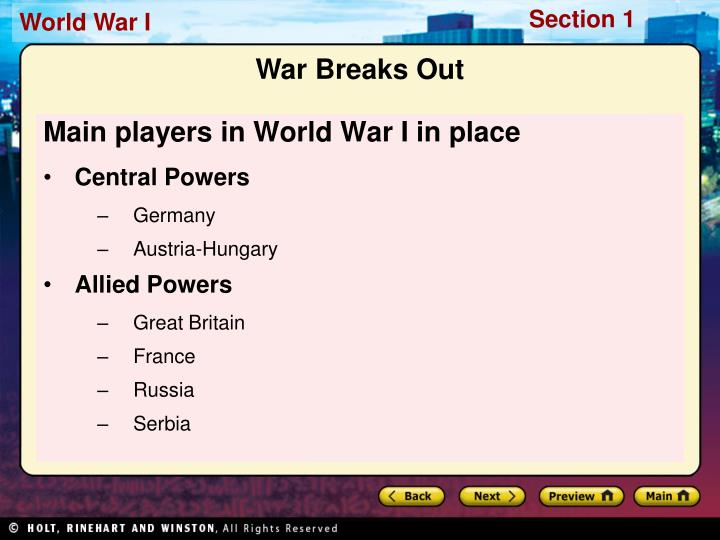 Main players in World War I in place