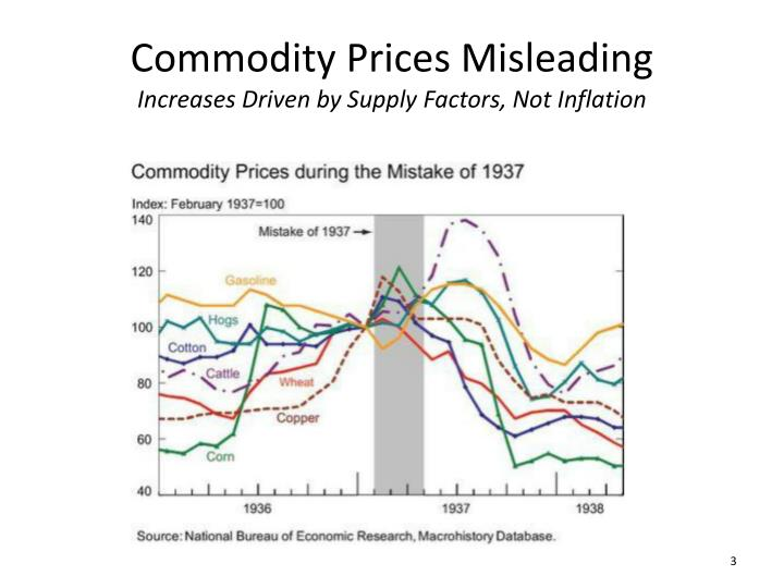 Commodity prices misleading increases driven by supply factors not inflation