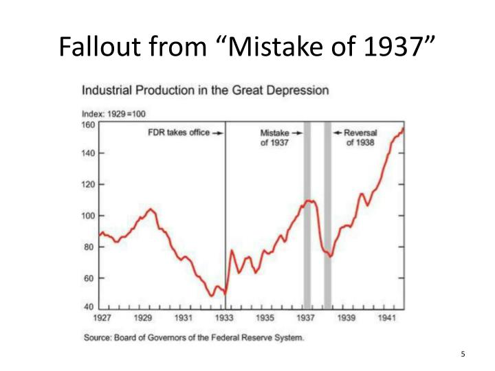 "Fallout from ""Mistake of 1937"""
