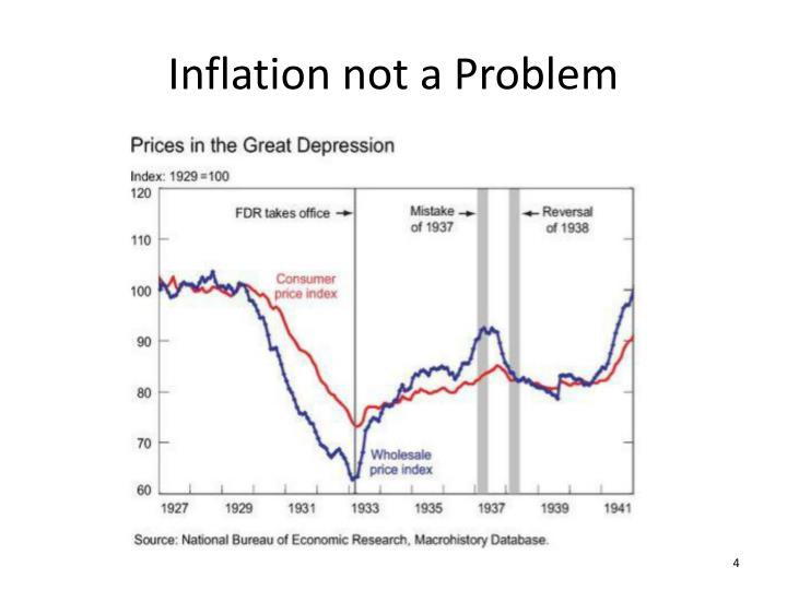 Inflation not a Problem
