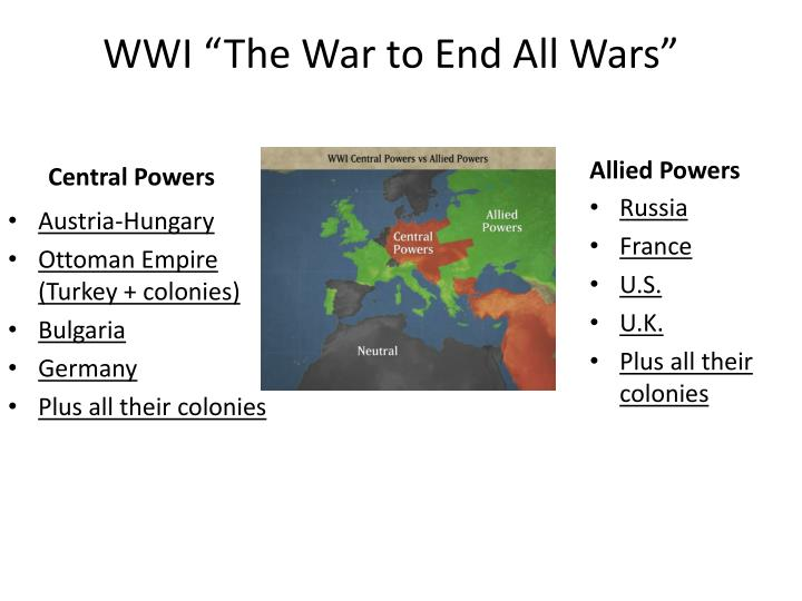 "WWI ""The War to End All Wars"""