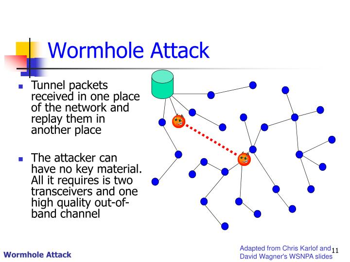 Wormhole Attack