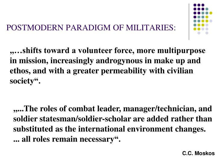 POSTMODERN PARADIGM OF MILITARIES: