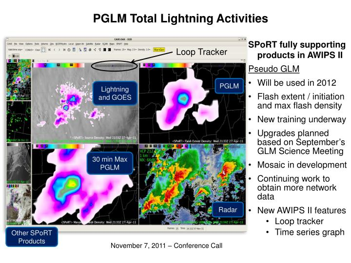 PGLM Total Lightning Activities