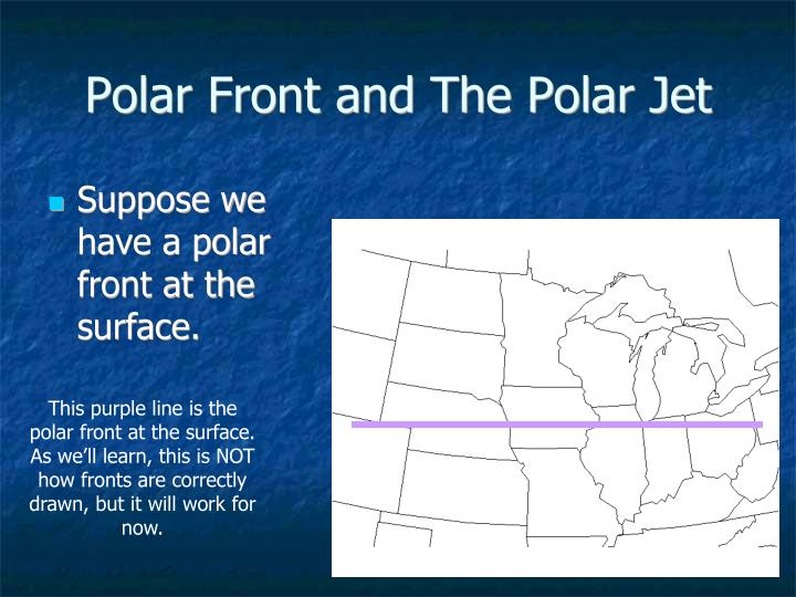 Polar Front and The Polar Jet