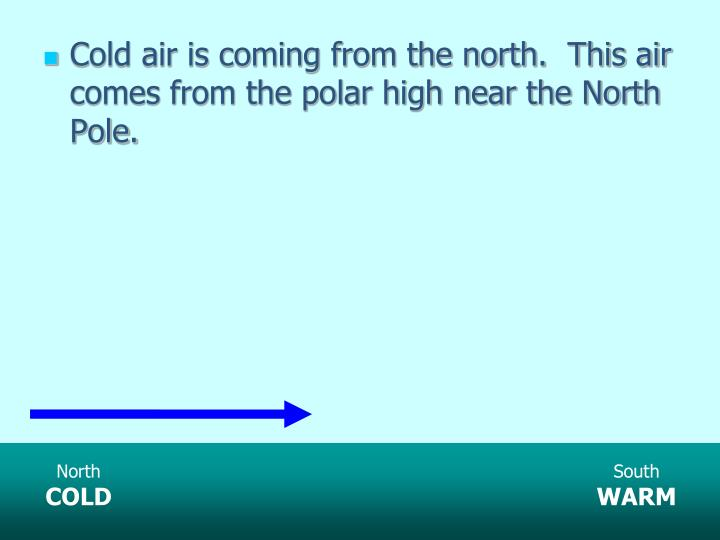 Cold air is coming from the north.  This air comes from the polar high near the North Pole.