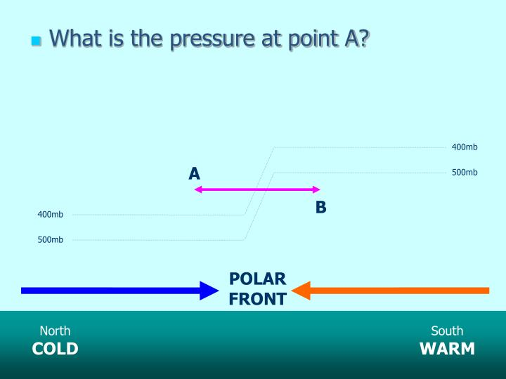 What is the pressure at point A?