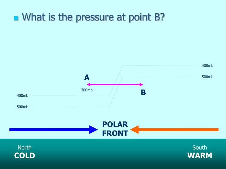 What is the pressure at point B?