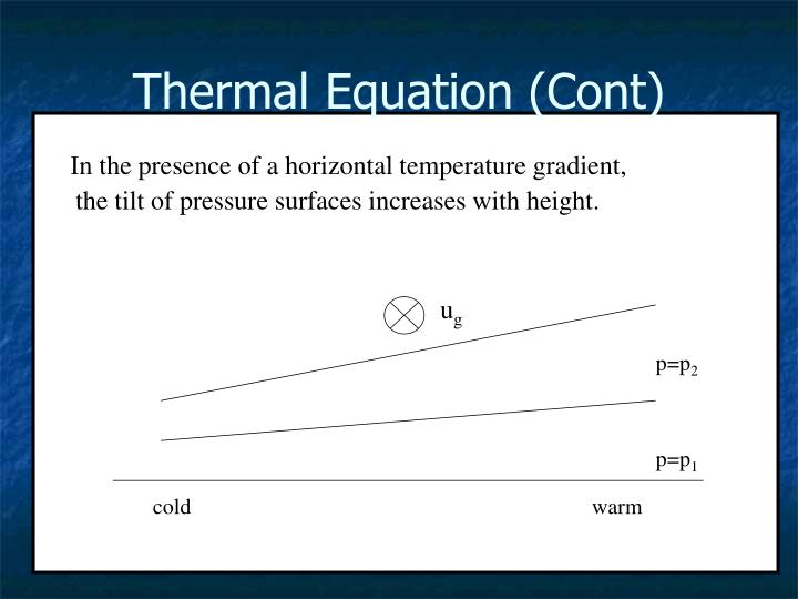In the presence of a horizontal temperature gradient,  the tilt of pressure surfaces increases with height.
