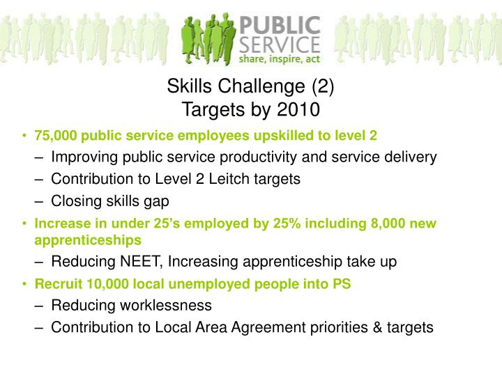 75,000 public service employees upskilled to level 2