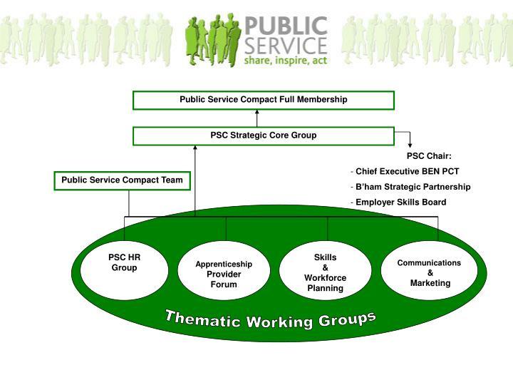Public Service Compact Full Membership