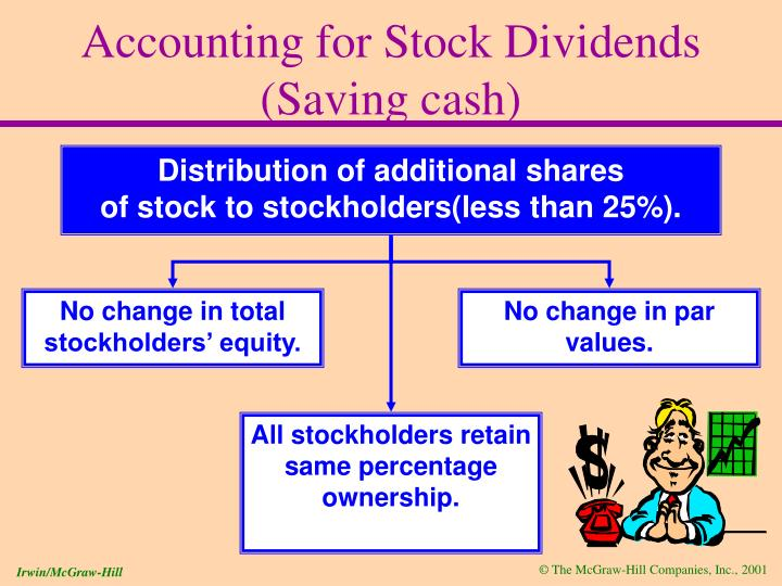 No change in total stockholders' equity.