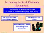 accounting for stock dividends saving cash