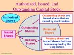 authorized issued and outstanding capital stock2