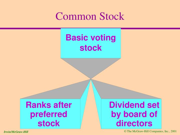 Basic voting stock