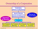 ownership of a corporation1