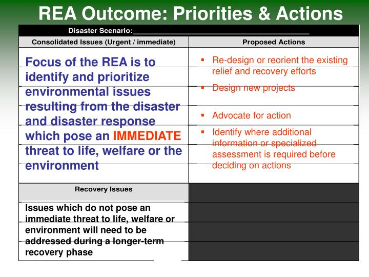 REA Outcome: Priorities & Actions
