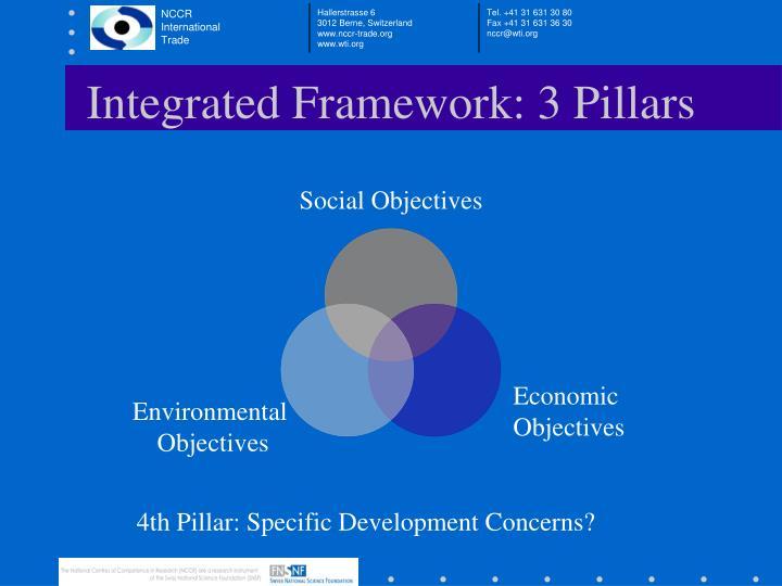 Integrated Framework: 3 Pillars