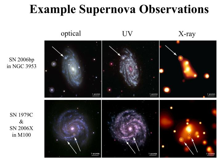Example Supernova Observations