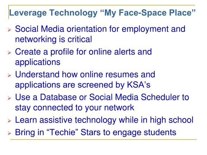 "Leverage Technology ""My Face-Space Place"""
