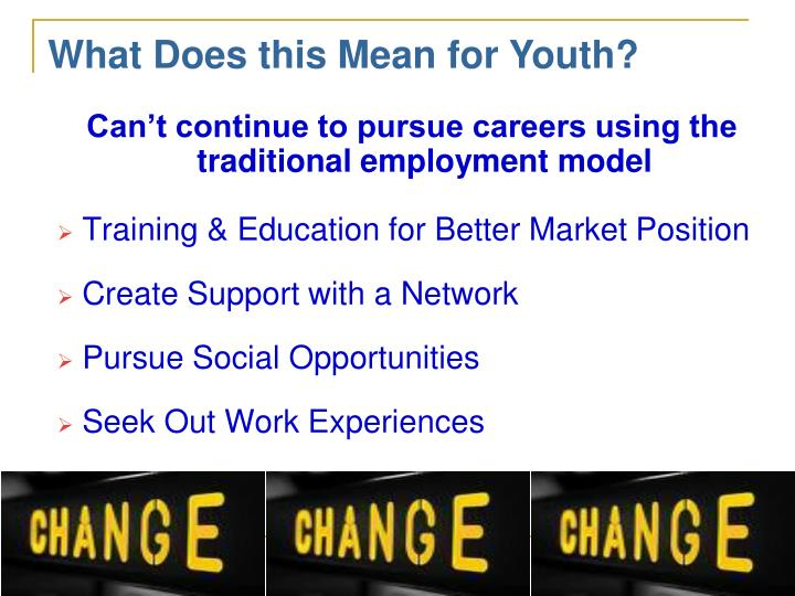 What Does this Mean for Youth?