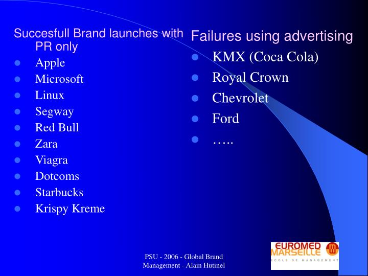 Succesfull Brand launches with PR only