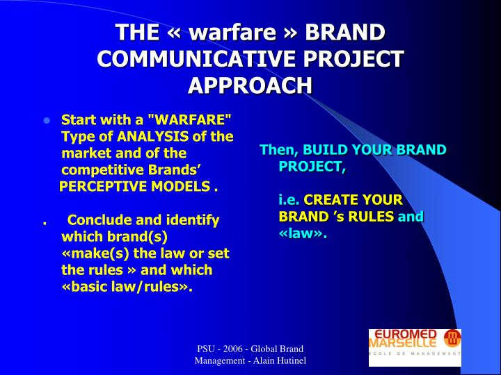 "Start with a ""WARFARE"" Type of ANALYSIS of the market and of the competitive Brands'"