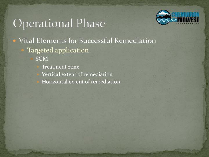 Operational Phase