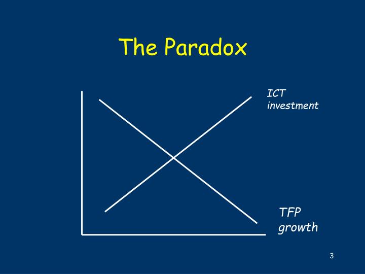 productivity paradox 1 introduction the economic significance of productivity is well established, and productivity as such is an indivisible part of economic theory.