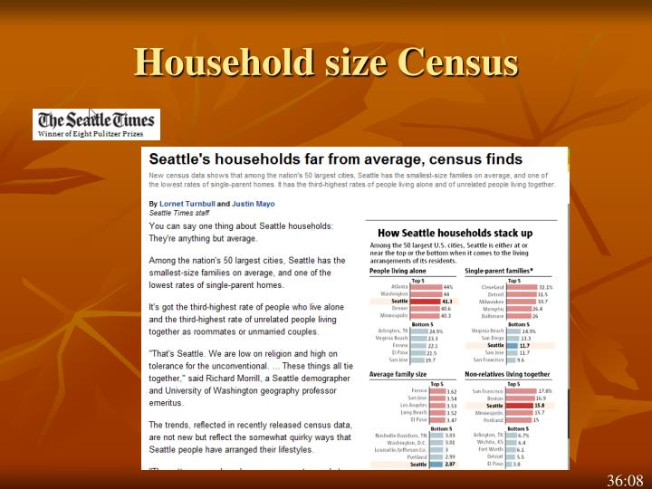 Household size Census