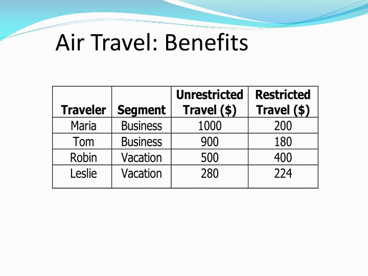 Air Travel: Benefits