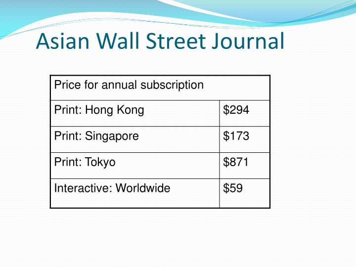 Asian Wall Street Journal