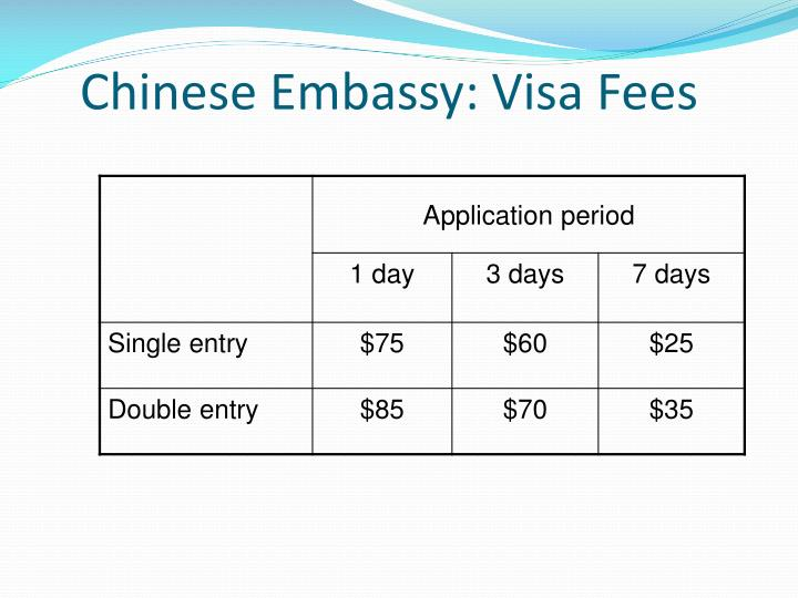 Chinese Embassy: Visa Fees