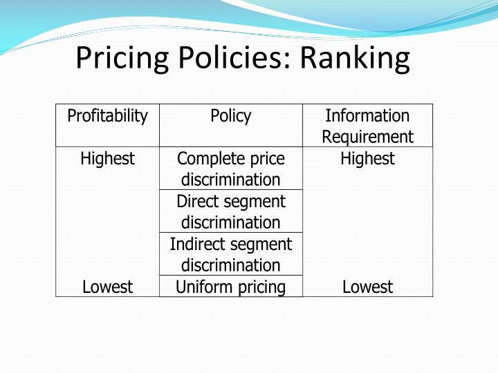 Pricing Policies: Ranking
